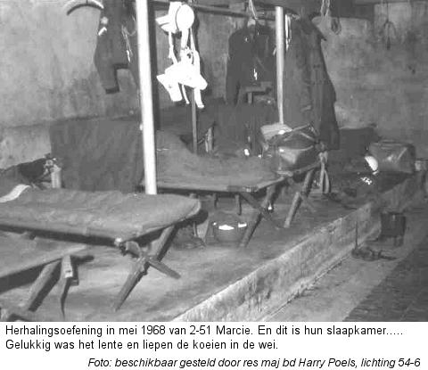 Marechausseenostalgie fotoalbum foto slaapkamer model koeienstal - Slaapkamer model ...